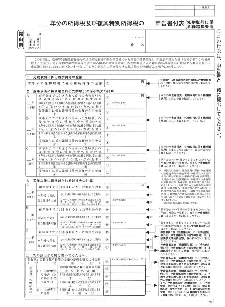 確定申告書付表(先物取引に係る繰越損失用)